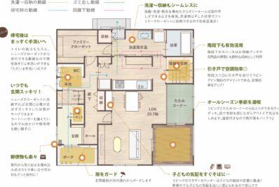 ついで家事の動線ではなく、同時に家事ができる家事分担間取りの定義〜碧南市工務店Cocowa homeの家づくり〜